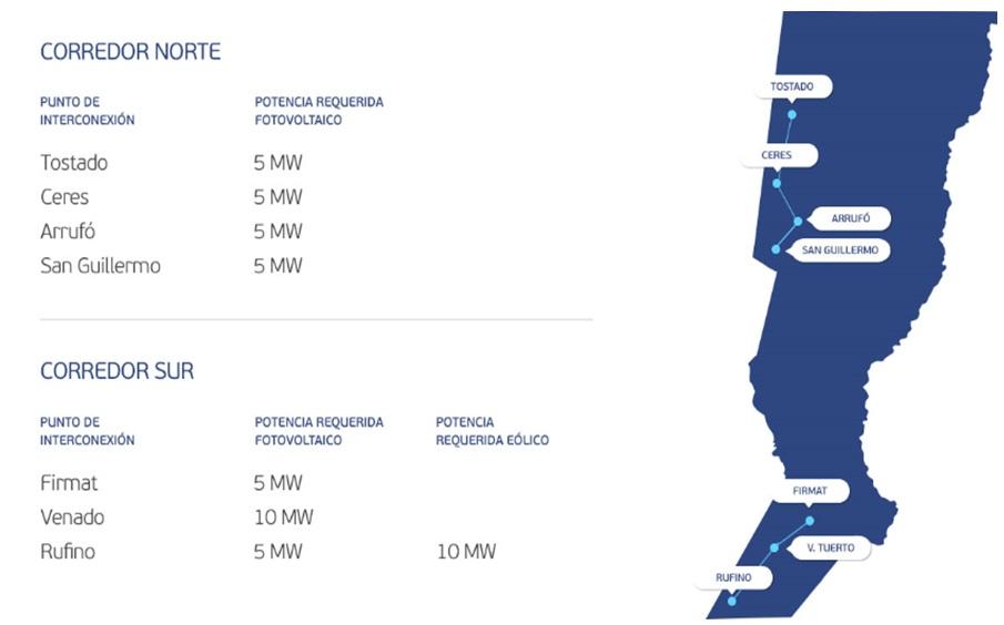 Presentación Programa Generfe: Licitación de energías renovables para potenciar el servicio eléctrico.